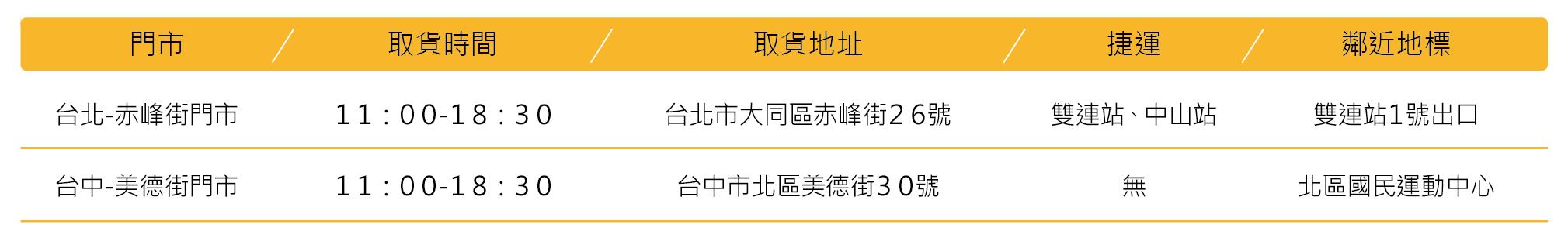 Meler客製化造型蛋糕服務須知 05