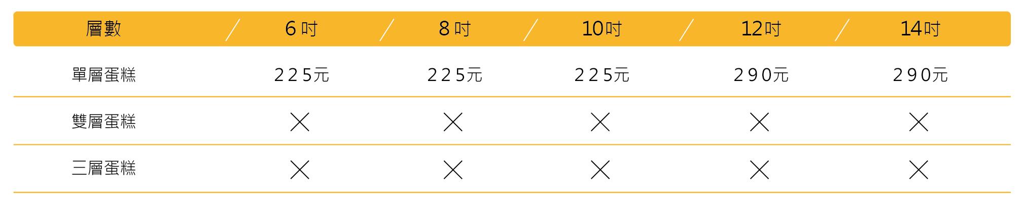 Meler客製化造型蛋糕服務須知 06